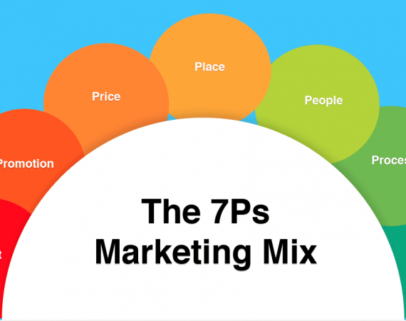Customer Engagement with 7P's of Marketing Online stores