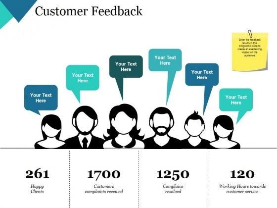 customer feedback infographic