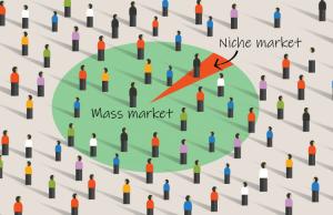 what-is-a-niche-market
